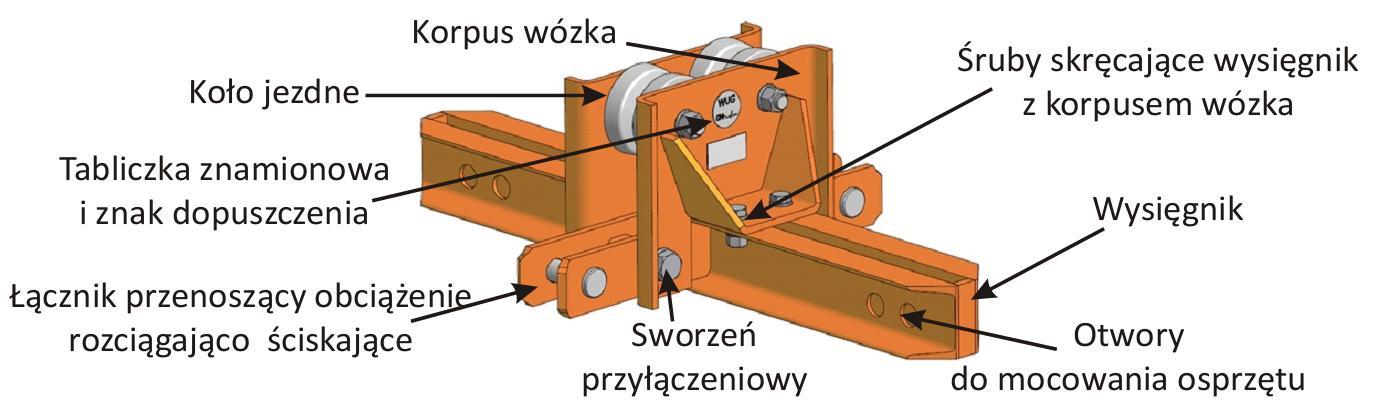 wozek364r2
